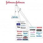 johnson-johnson-subsidiaries