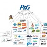 proctor-gamble-subsidiaries