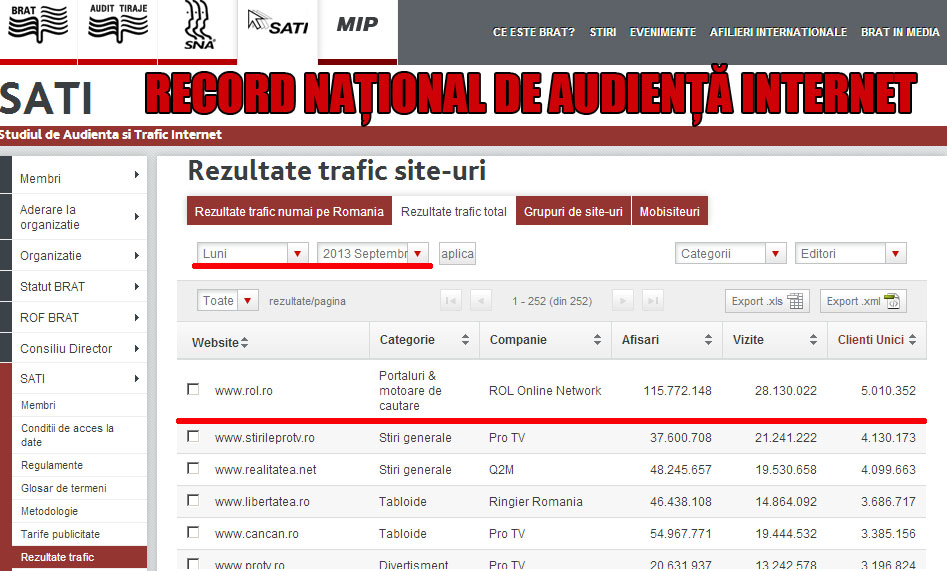 record_audienta_internet_septembrie_2013