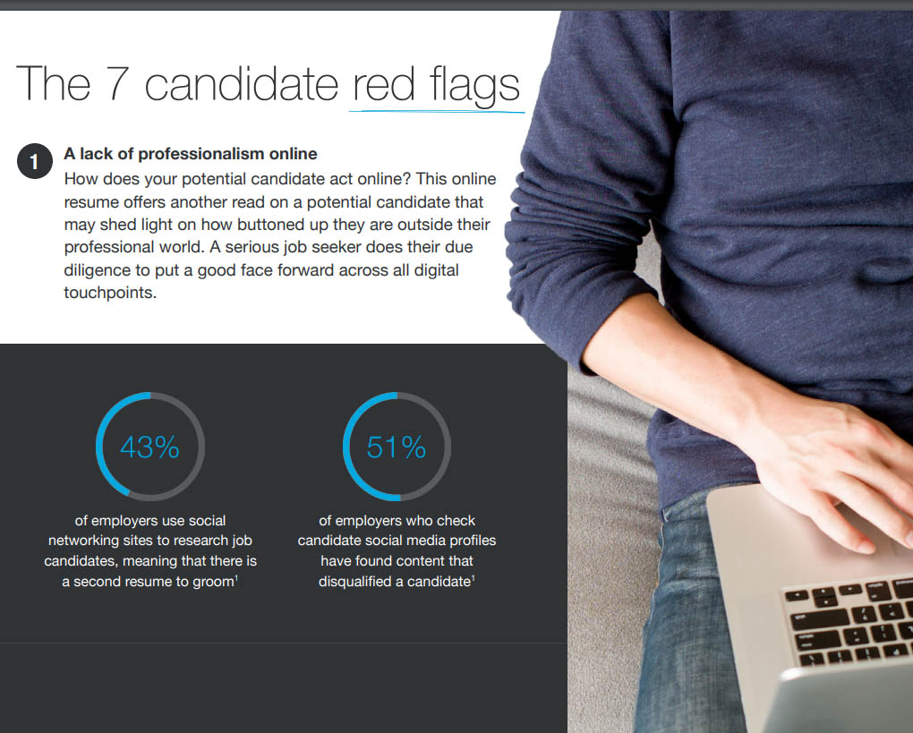 red-flag-candidates