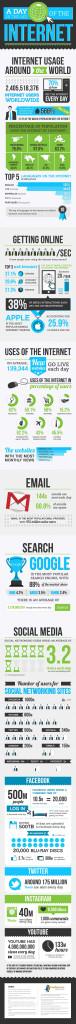 Infografic_Internet_2013
