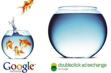 doubleclickadexchange