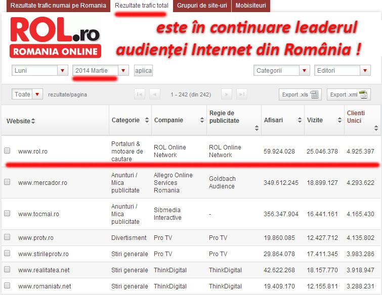 ROL.ro_site-ul_nr_1_din_Romania