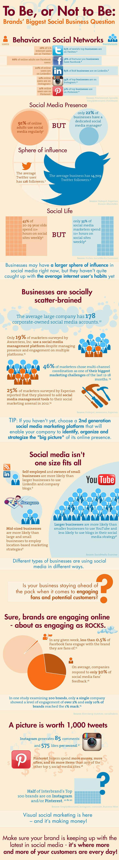 social-media-pentru-firme-companii-business