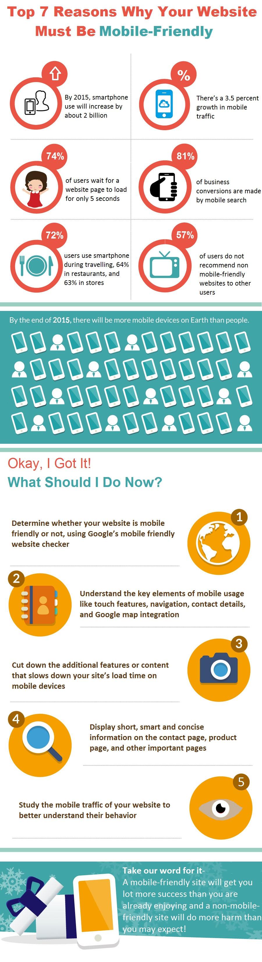 website-adaptiv-versiune-mobila-web