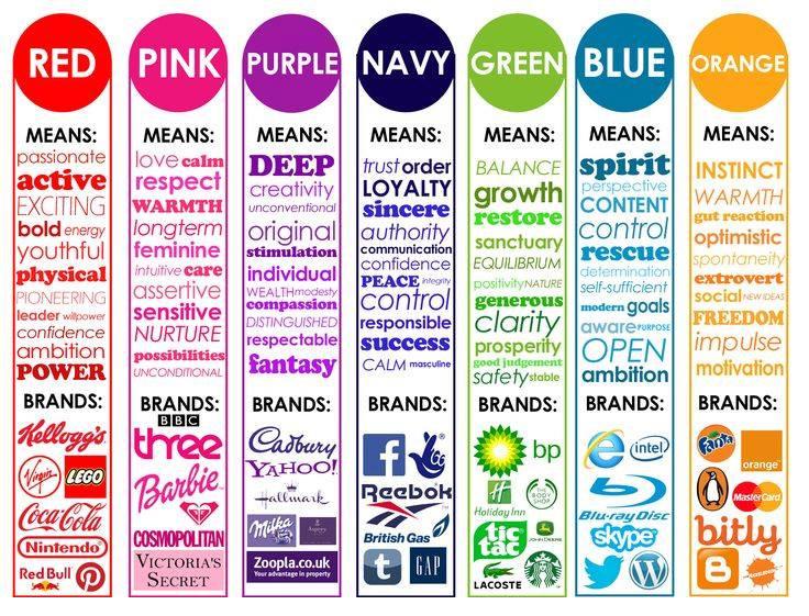 culori-psihologia-culorilor