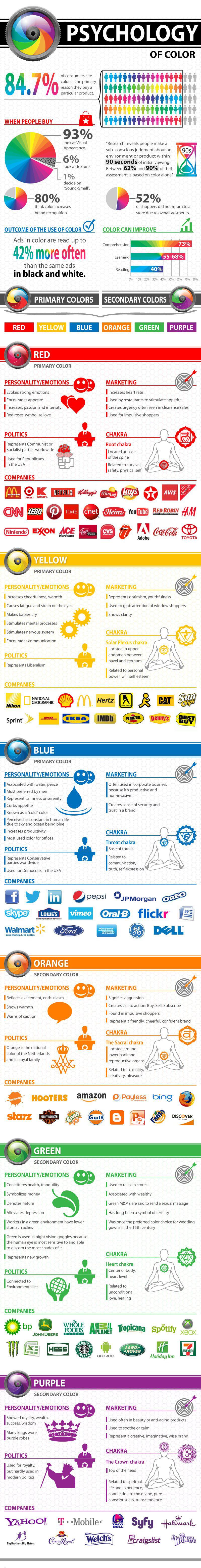 psihologia-culorilor-online