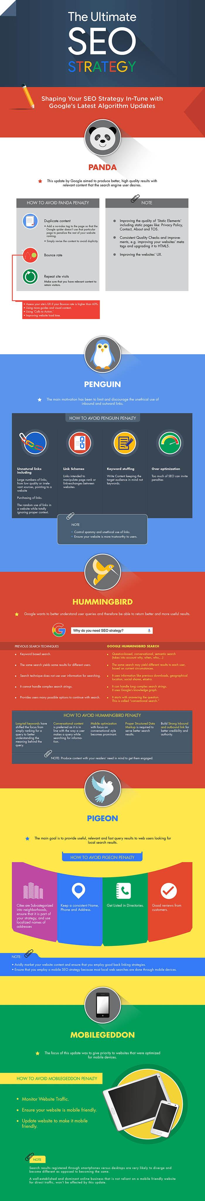 algoritm-evita-penalizarile-Google-SEO